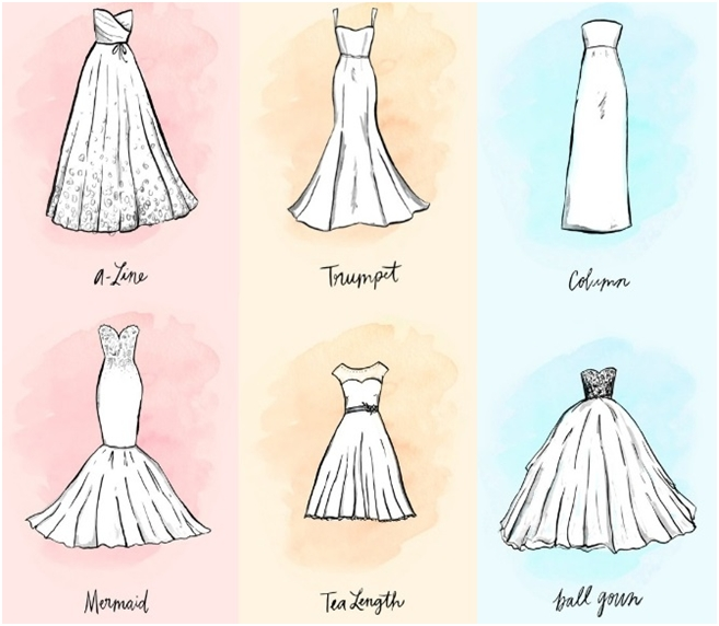 How To Pick A Wedding Dress For Your Body Type